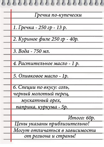 гречка рецепт фото