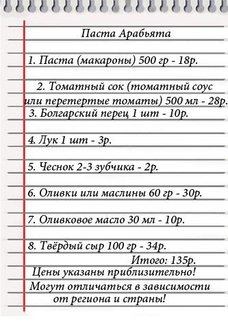 паста рецепт