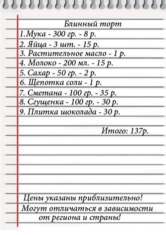 блинный торт с сгущенкой рецепт