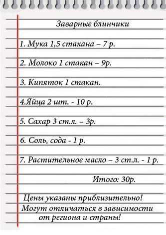 блины рецепт