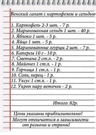салат венский рецепт с фото