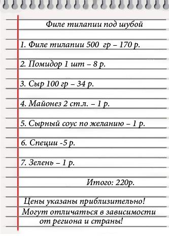 тилапия в духовке рецепты