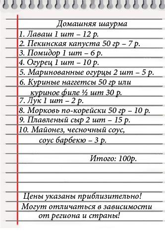 шаурма домашняя рецепт пошагово