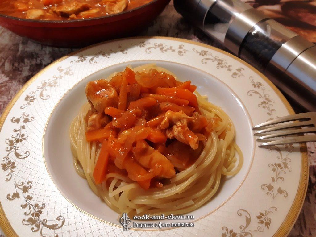 Подлива к спагетти с курицей